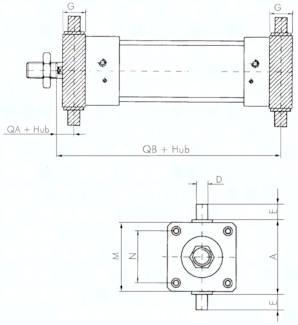 Flansch-Schwenkbefestigungen, für Zylinder ISO 15552
